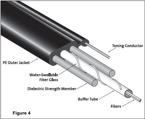 Toneable Optical Drop Cable