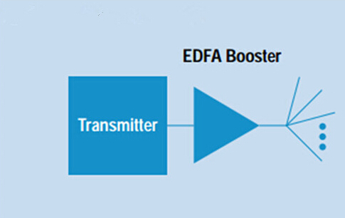 booster optical amplifier