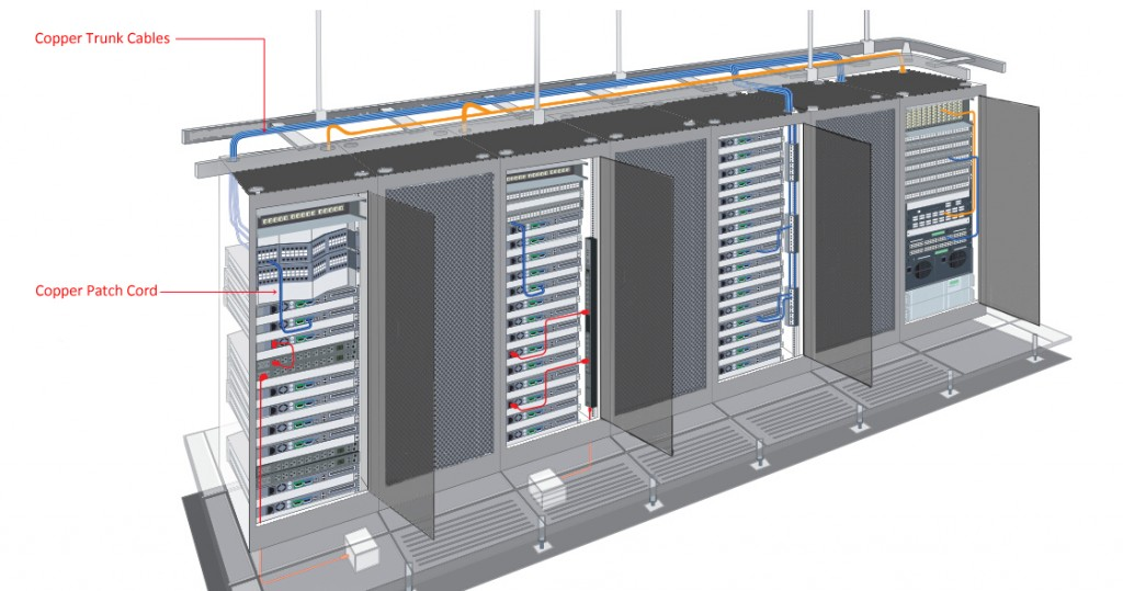data-center-copper-cabling