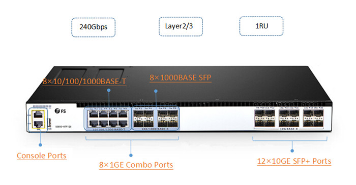 12 port smart managed switch FS S5800-8TF12S