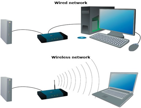 wired network vs wireless network