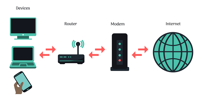 fiber optic modem
