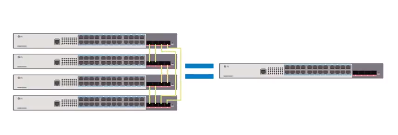 Stackable Switch or Chassis Switch On the Network Edge? 1