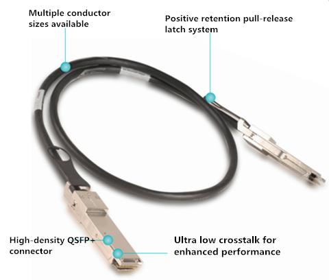 40G QSFP+ to QSFP+ DAC