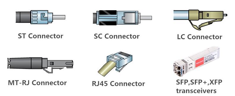 media converter interface