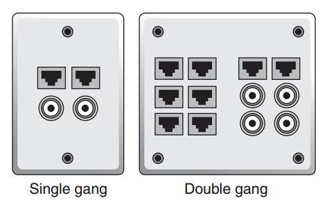single gang and double gang wall plates