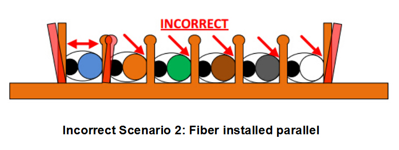 incorrect splice protection sleeve installation-2