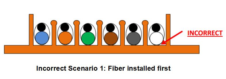 incorrect splice protection sleeve installation