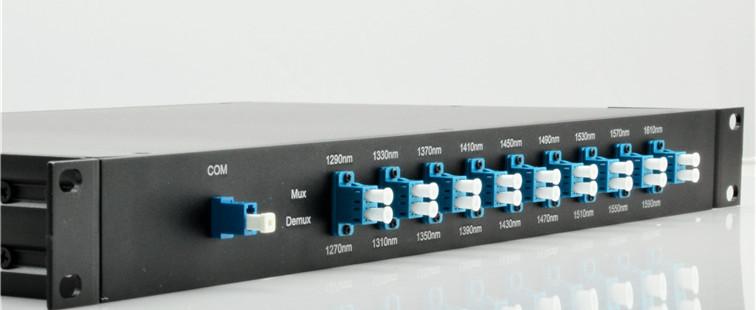 single-fiber CWDM MUX/DEMUX