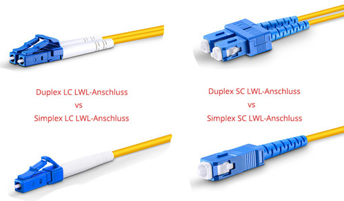 Simplex-vs-duplex-Stecker