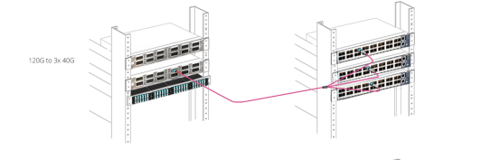 Fiber Optic Solutions - For Data Center & Fiber CablingFiber